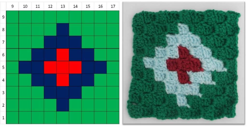 C2C design example