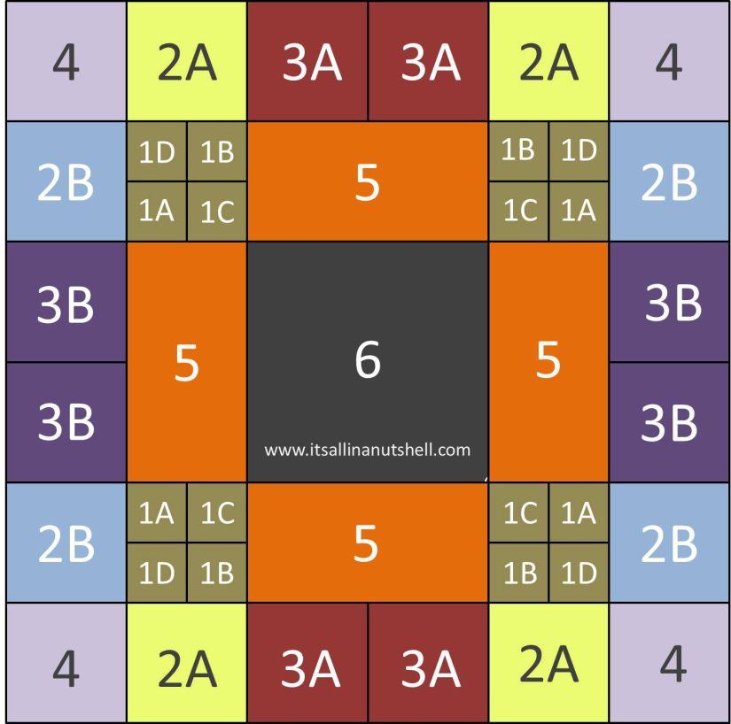 demelza-blanket-join-layout