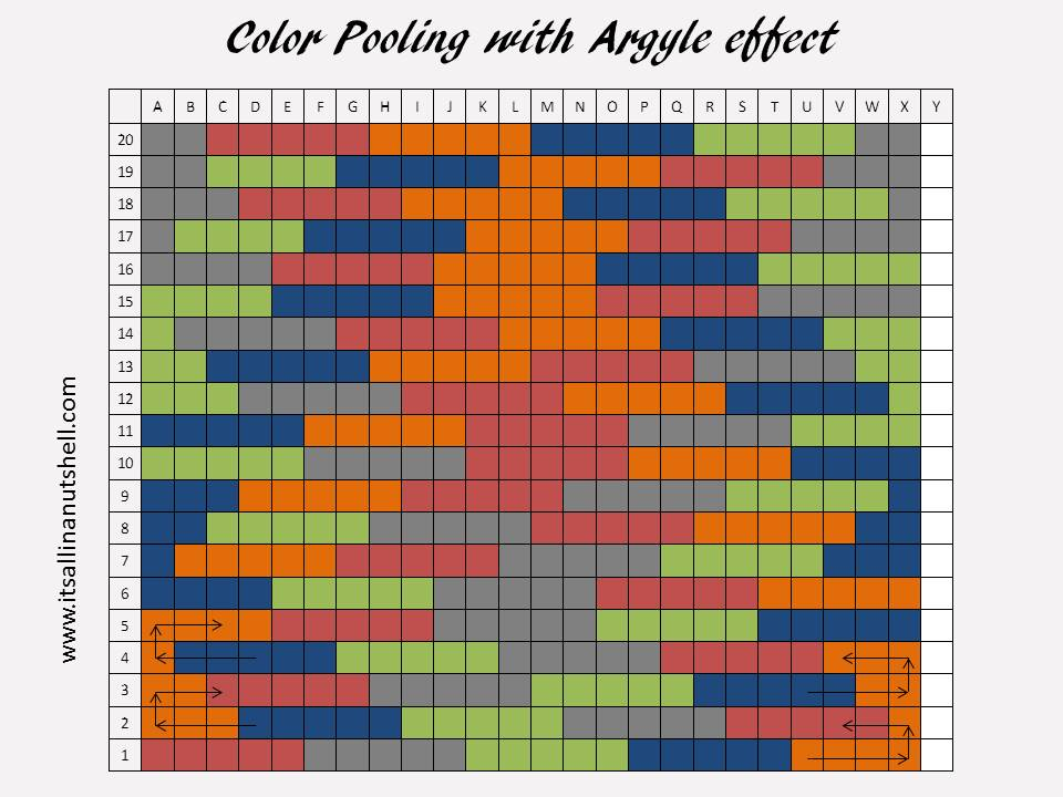 Planned Color Pooling With Long Color Changing Variegated Yarn