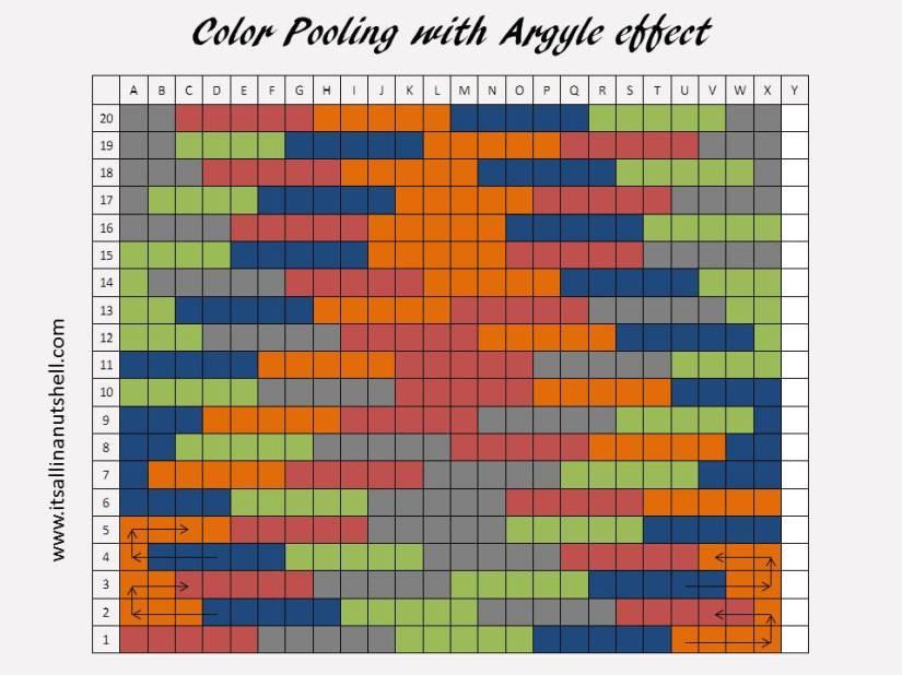 Argyle color pooling